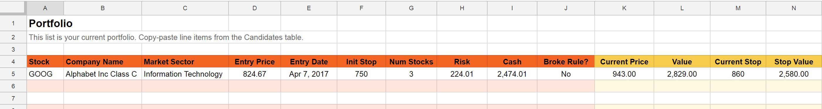 portfolio table