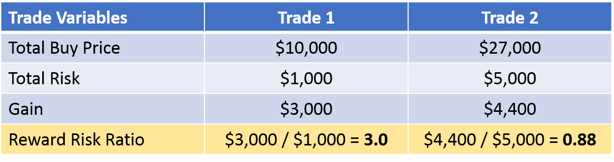 compare two trades more variables