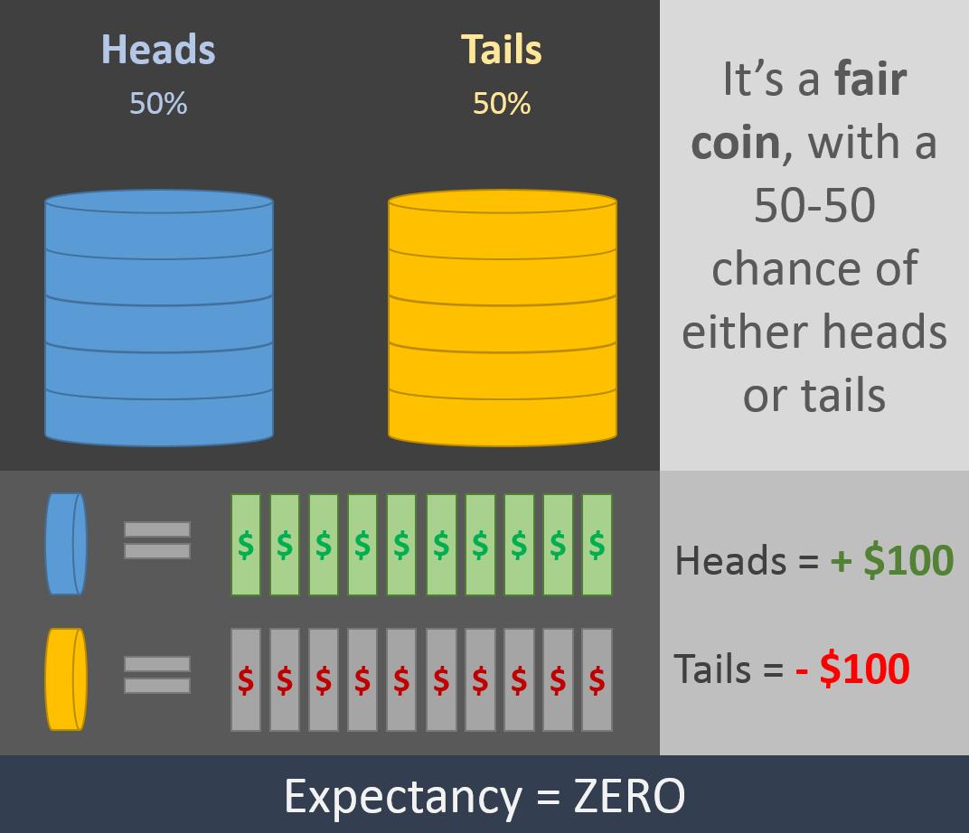 zero expectancy infographic