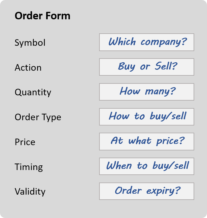 example order online form